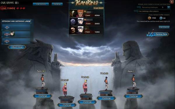 Imagen NARUTO ONLINE MMORPG